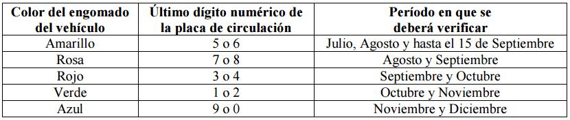 calendario-verificacion-2016