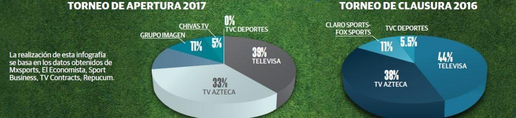 grafico_2_futbol_tv