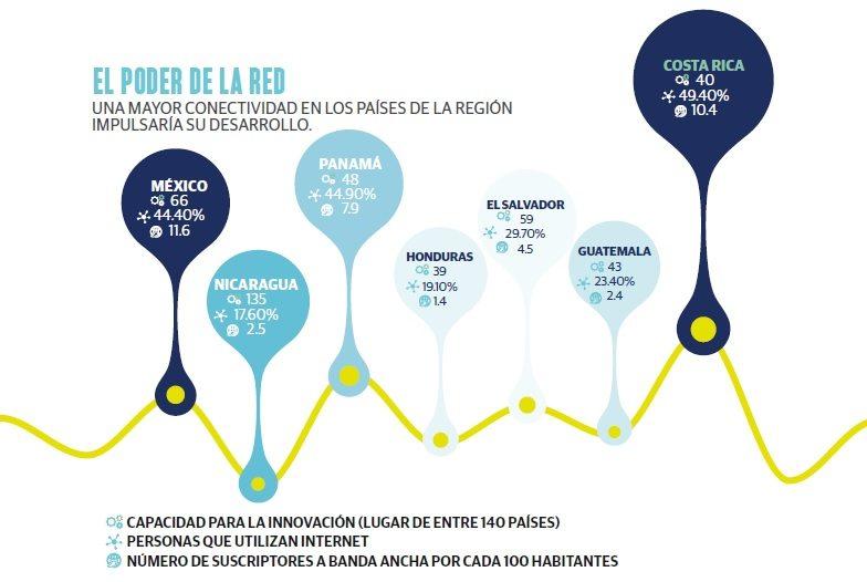 grafico_pueblo_conectar
