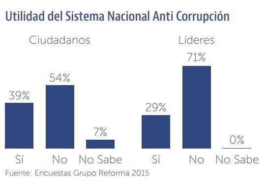 grfico_corrupcion__3