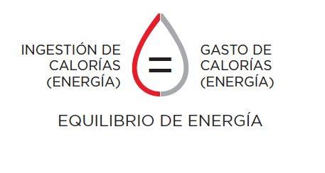 BV Consigue el balance energético en tu vida
