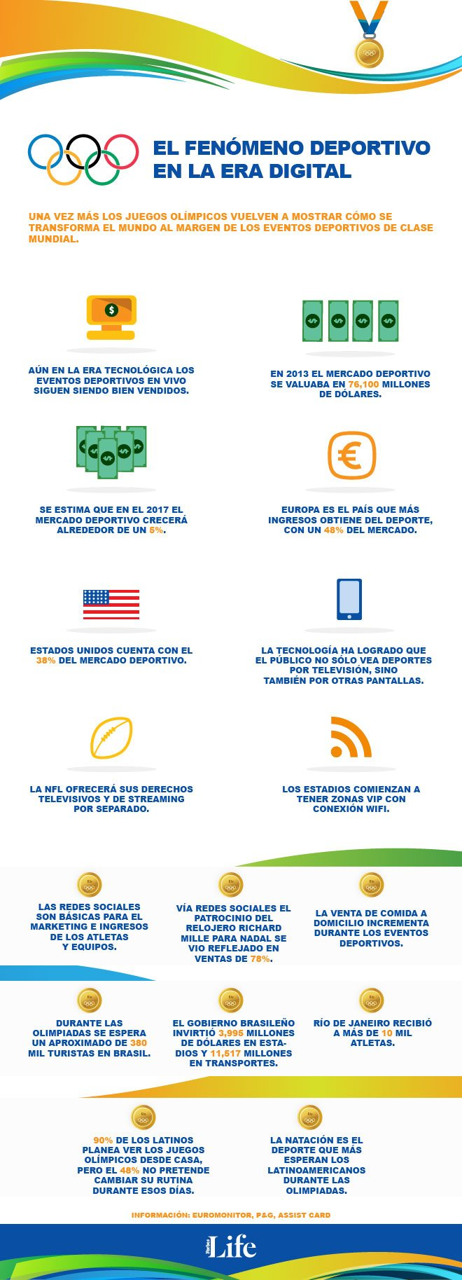 Infografia Deportes