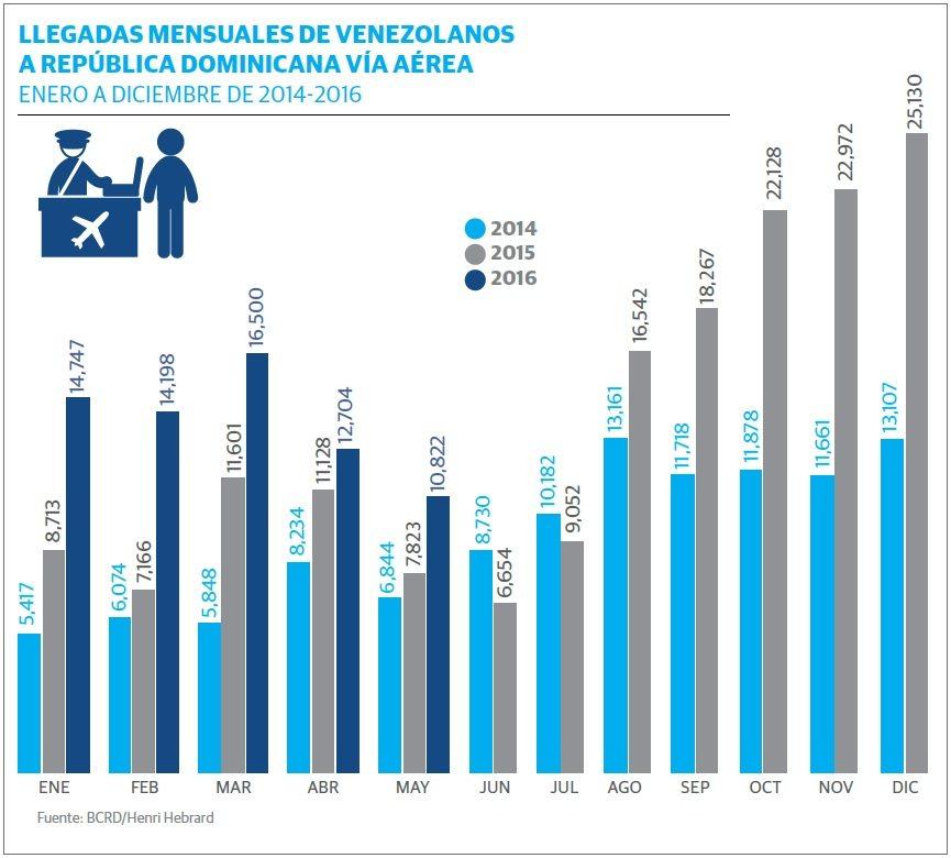 grafico1_venezuela