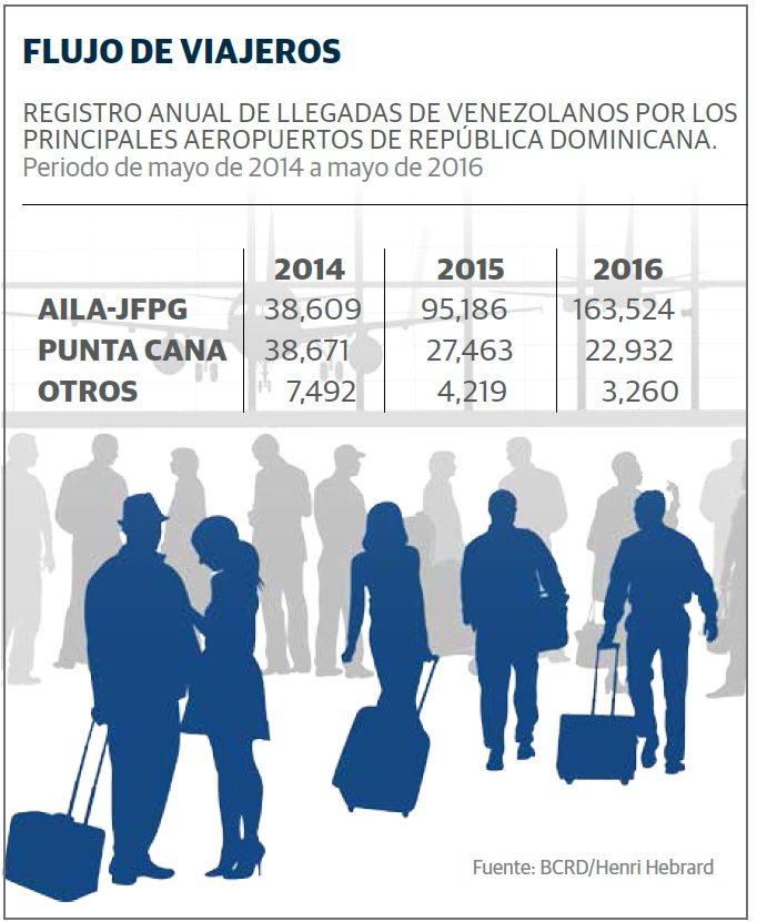 grafico2_venezuela