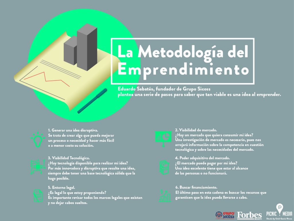 metodologia-emprendimiento
