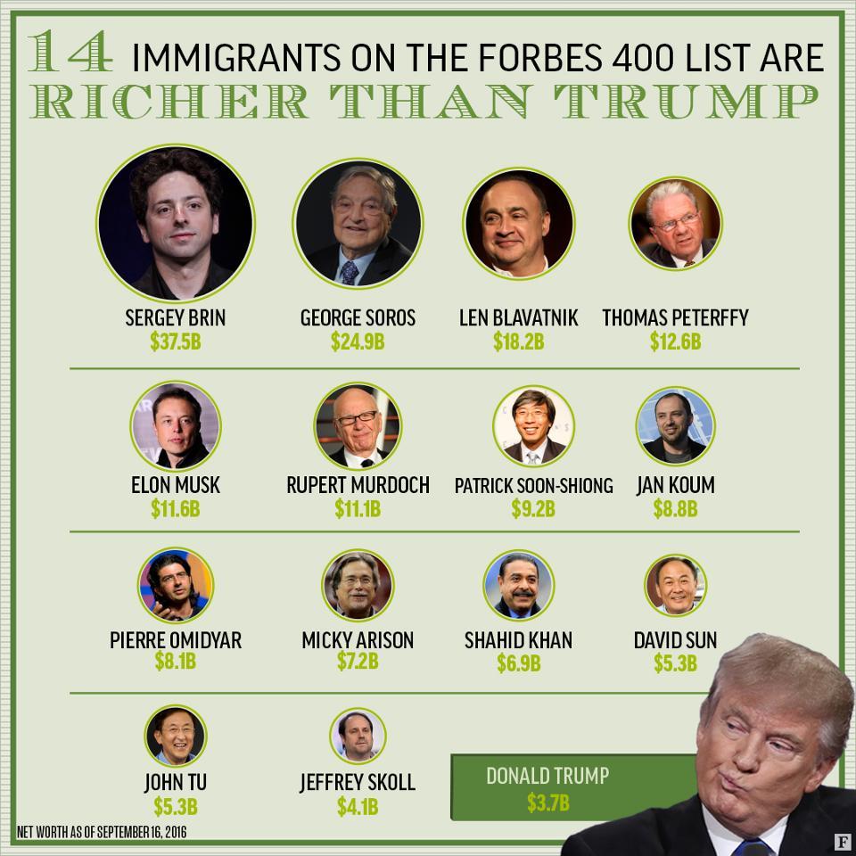 Gráfico de Forbes (Fotografías, Holly Warfield)