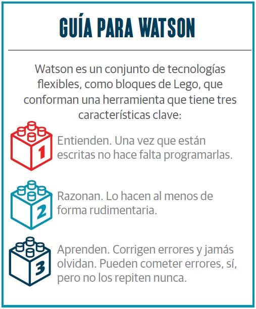 grafico_watson