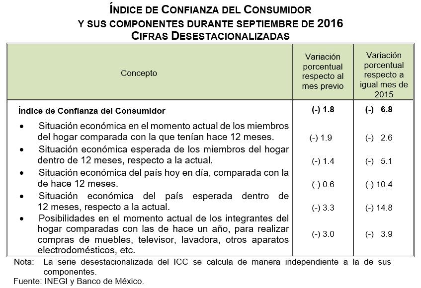 icc-sept-2016