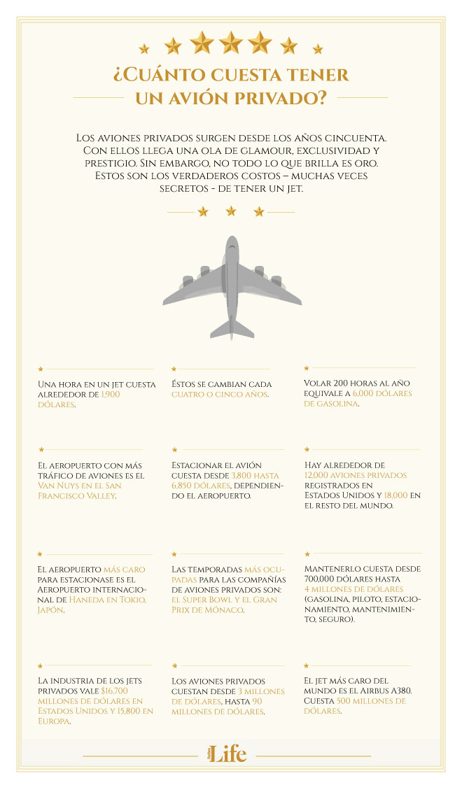 avion privado infografia