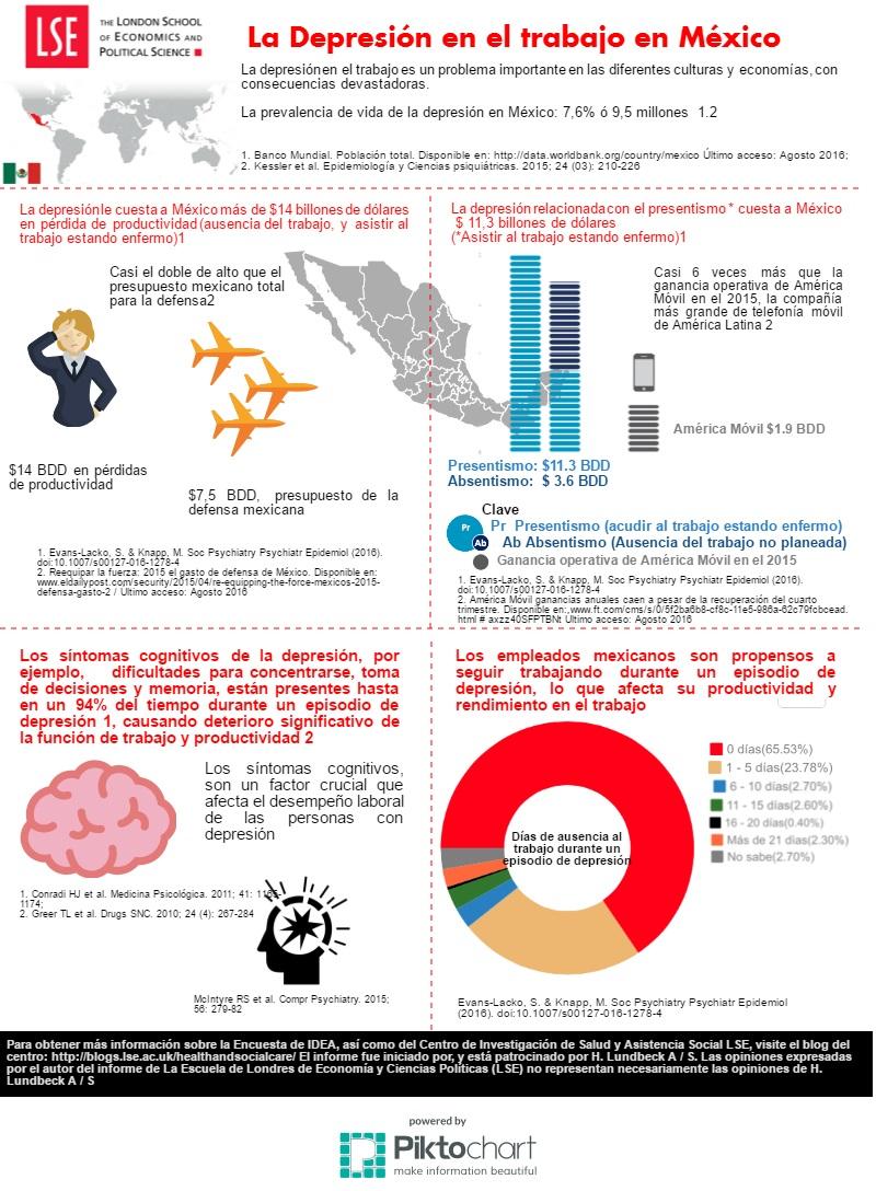 infografia_depresion