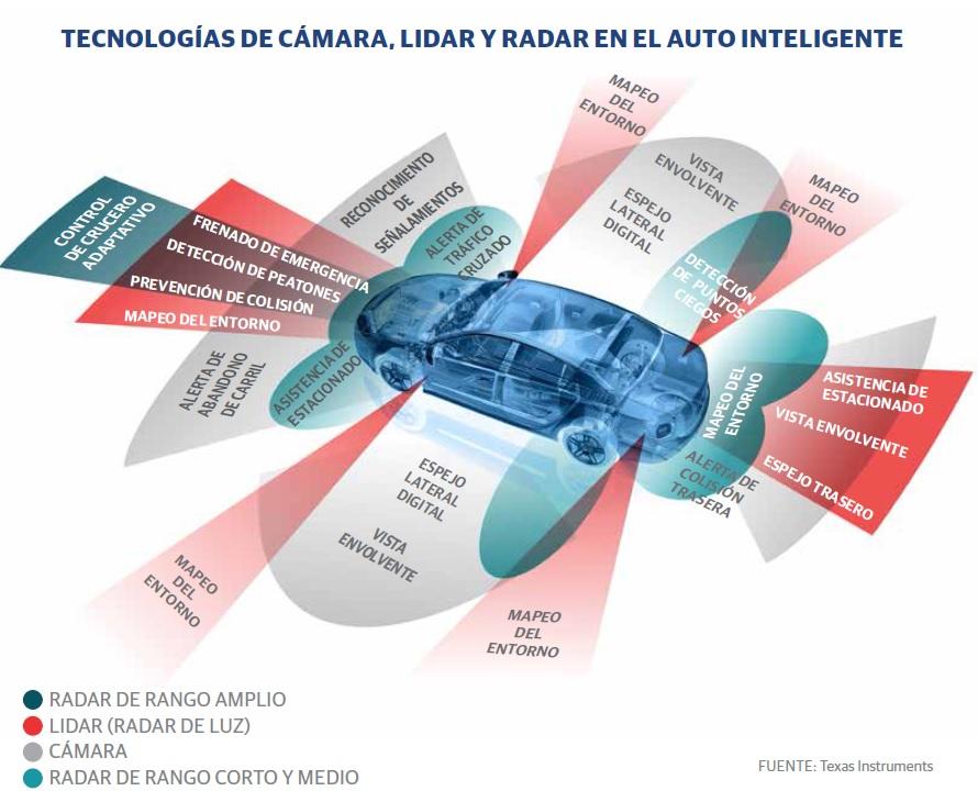 grafico_1_autos