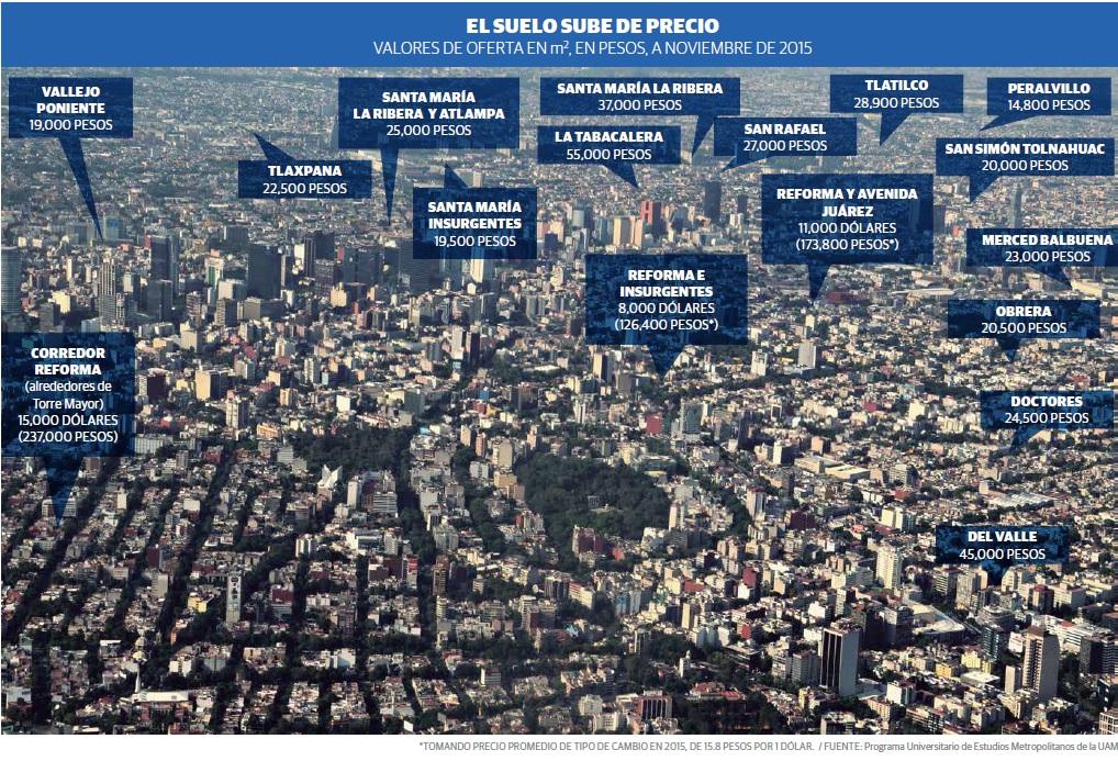grafico_2_ciudad
