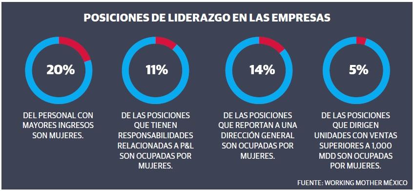 grafico_2_mujeres_trabajo