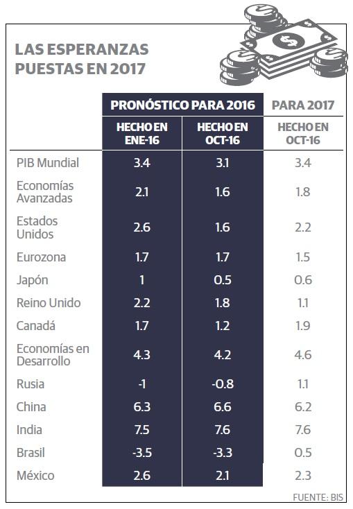 grafico_2_trump_eu