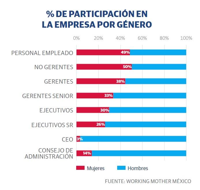 grafico_mujeres_trabajo