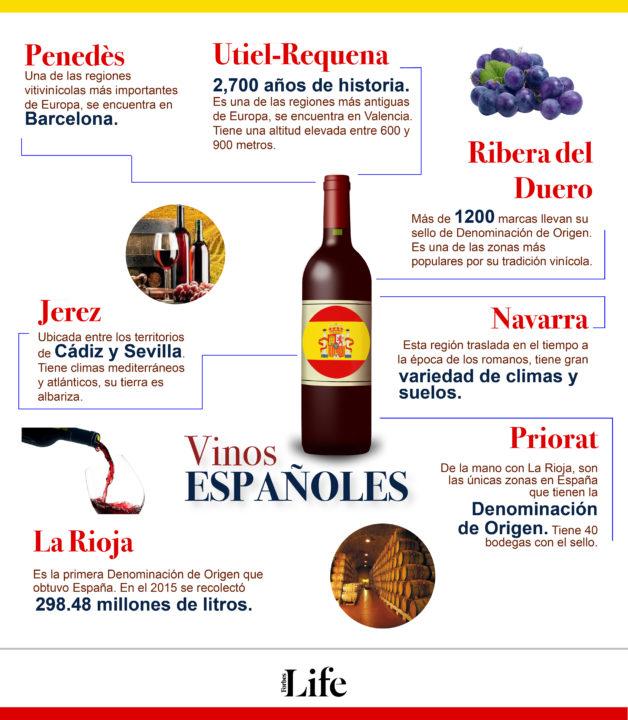 vinos espanoles