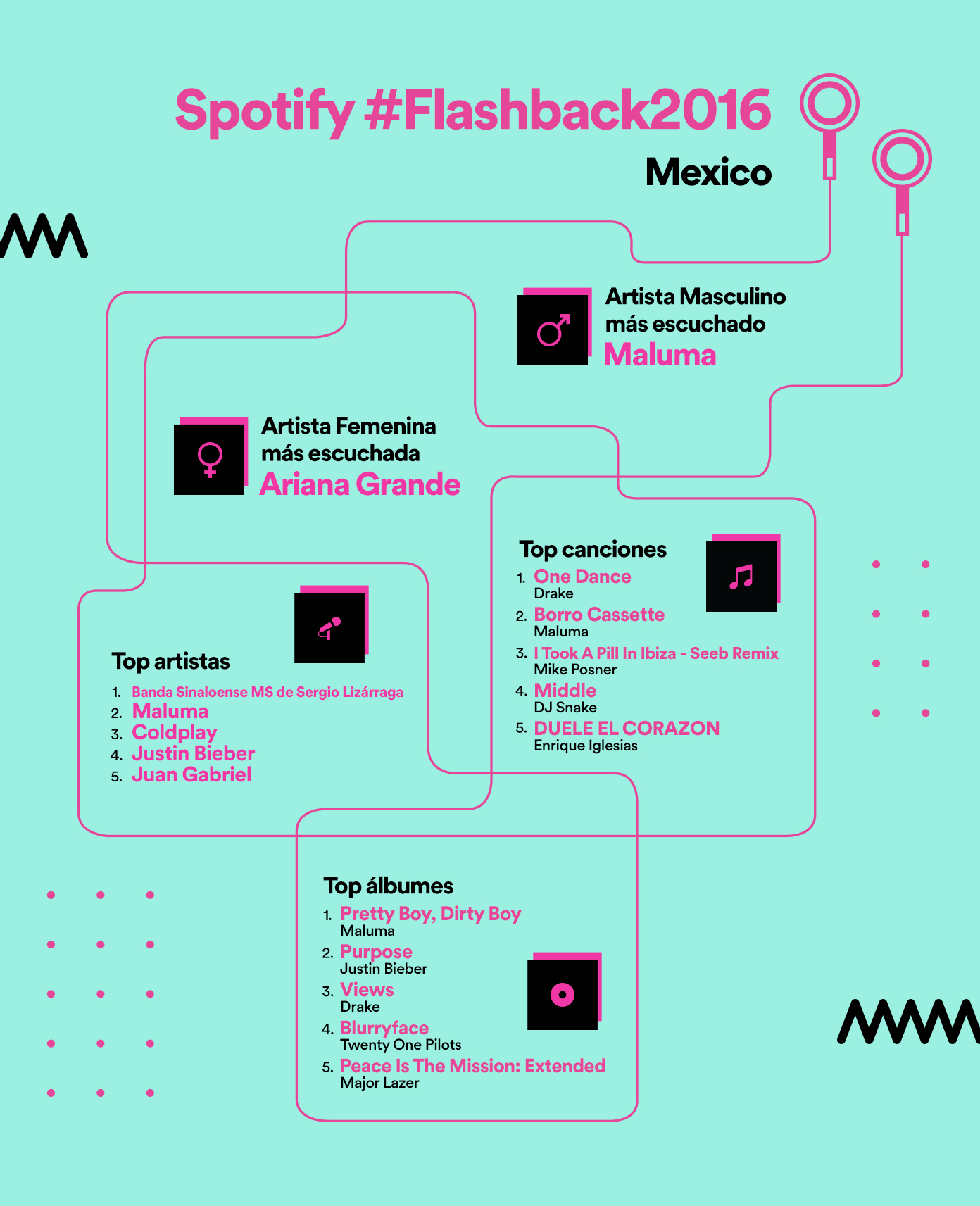 infografia-mexico